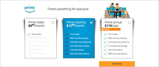 amazon prime video price