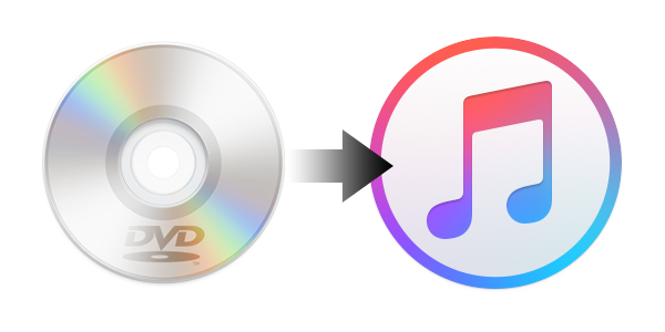 rip dvds to iTunes