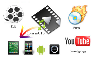 Convertitore Video Gratuito=Convertitore MPEG + Convertitore AVI + Convertitore FLV + Convertitore YouTube + Convertitore  MP4