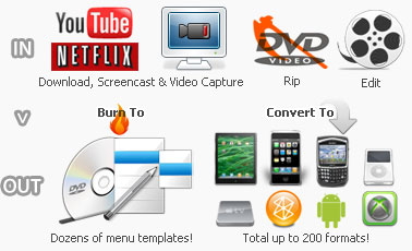 Any Video Converter Ultimate Banner